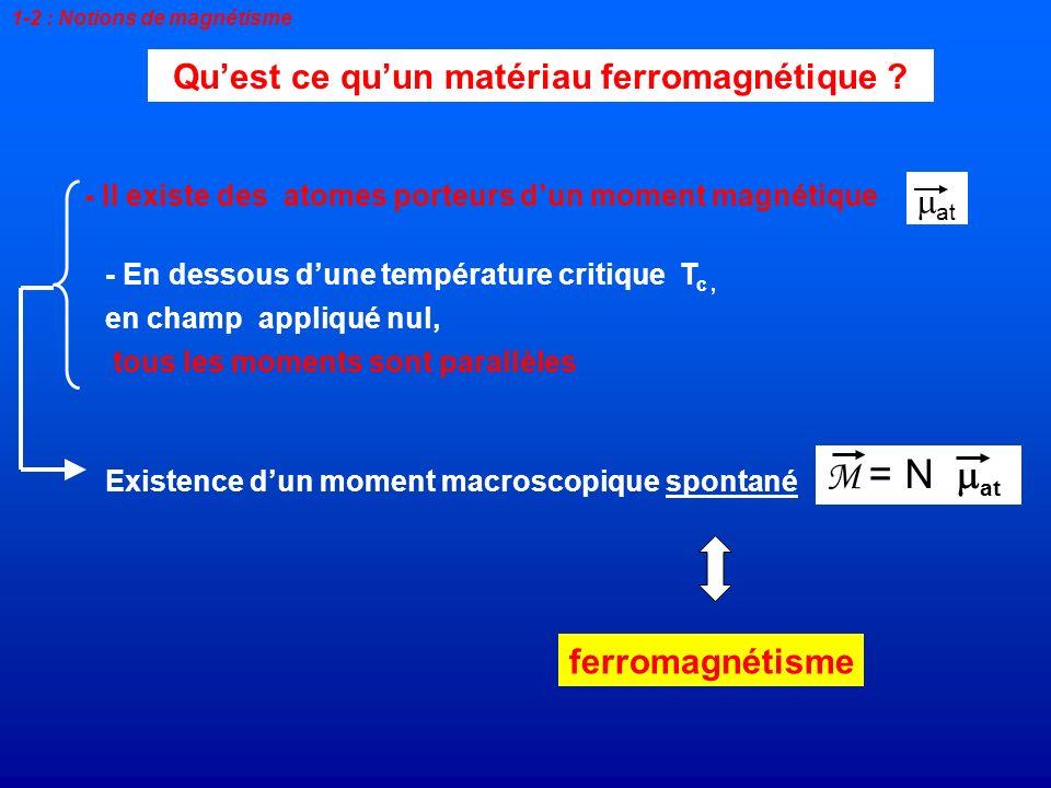 M = N at Qu'est ce qu'un matériau ferromagnétique at