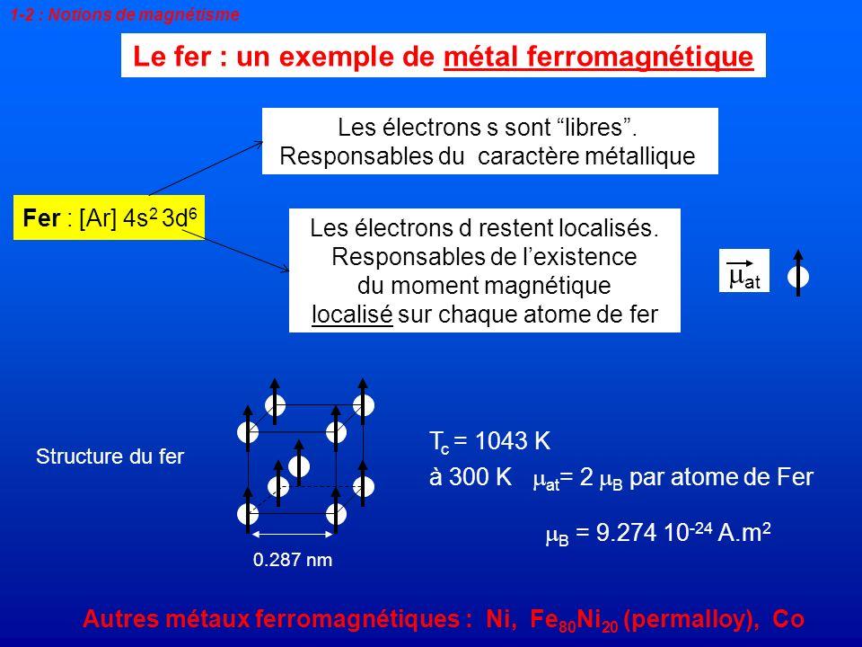 Le fer : un exemple de métal ferromagnétique