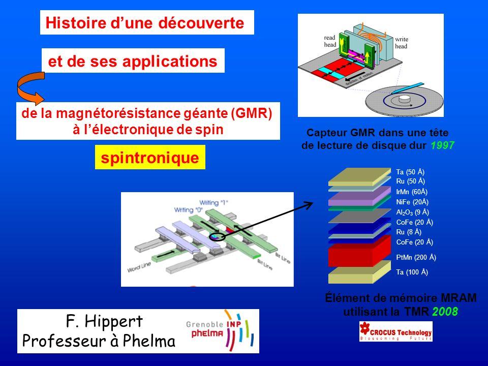 Histoire d'une découverte et de ses applications spintronique