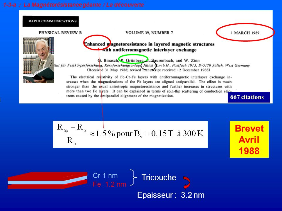 Brevet Avril 1988 Tricouche Epaisseur : 3.2 nm Cr 1 nm Fe 1.2 nm