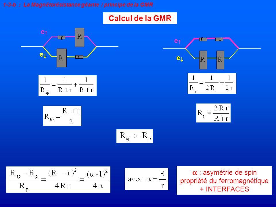 propriété du ferromagnétique