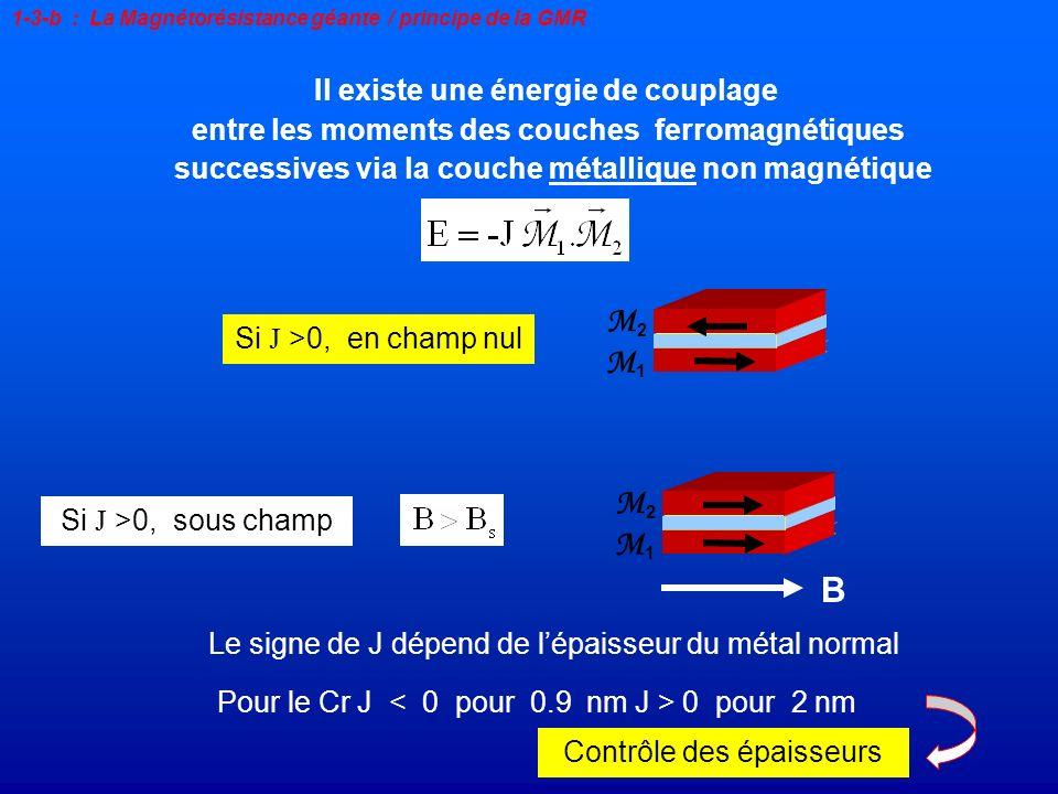 M2 M1 M2 M1 B Il existe une énergie de couplage