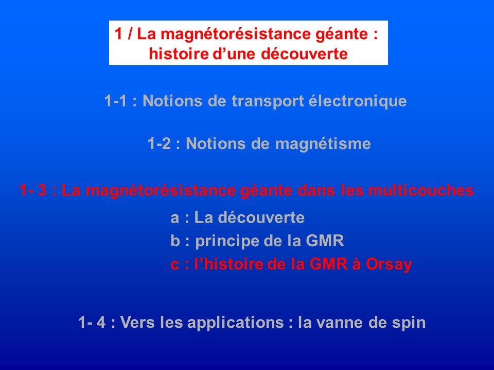 1 / La magnétorésistance géante : histoire d'une découverte