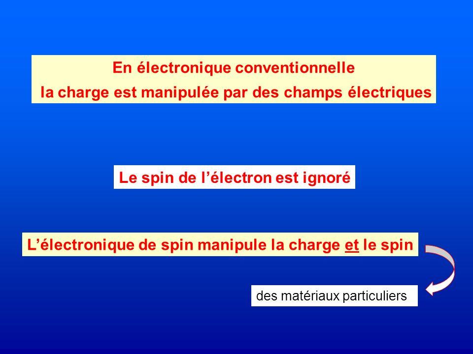En électronique conventionnelle