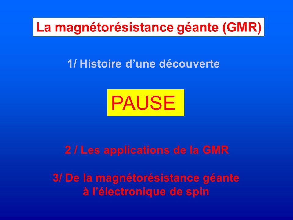 PAUSE La magnétorésistance géante (GMR) 1/ Histoire d'une découverte