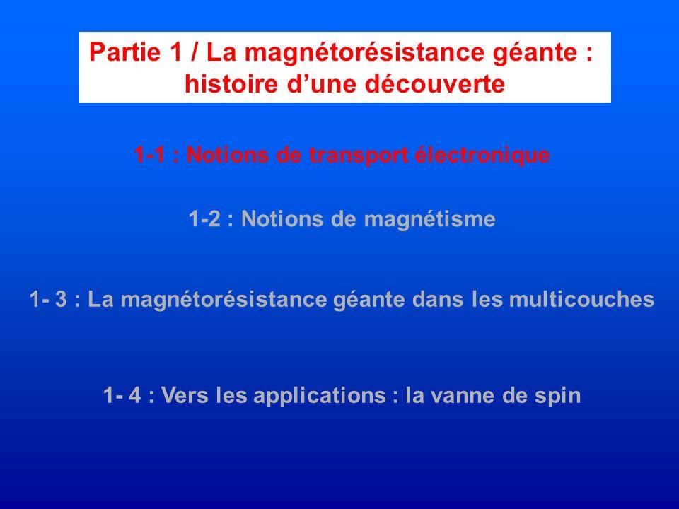 Partie 1 / La magnétorésistance géante : histoire d'une découverte