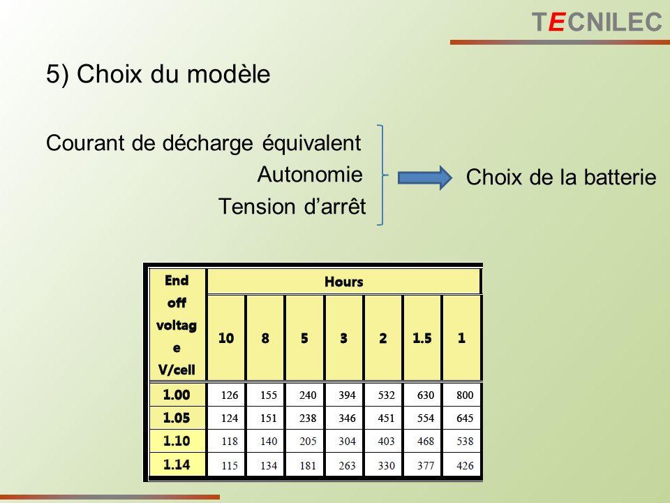 TE CNILEC 5) Choix du modèle Courant de décharge équivalent Autonomie
