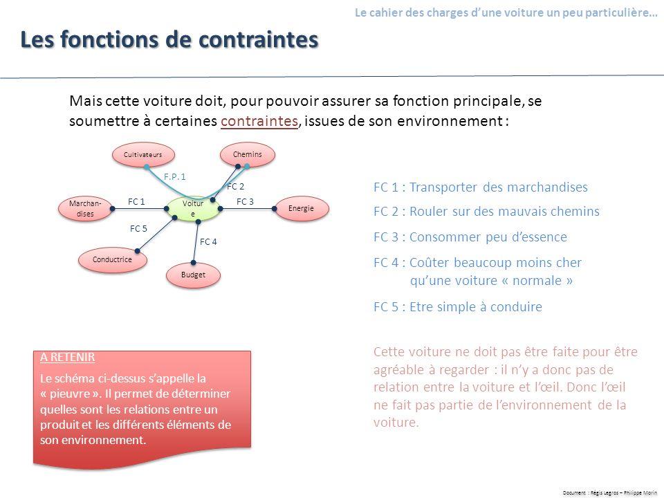 Les fonctions de contraintes