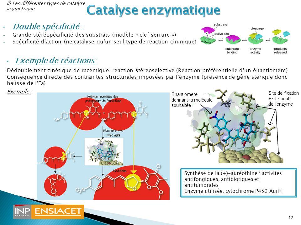 Catalyse enzymatique Double spécificité : Exemple de réactions: