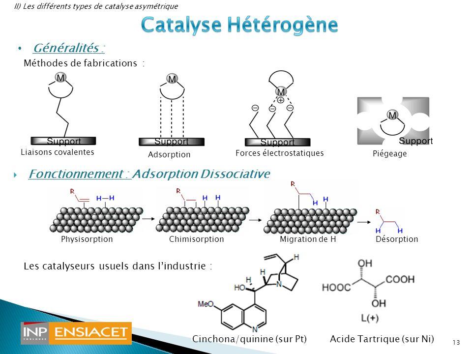 Catalyse Hétérogène Généralités :