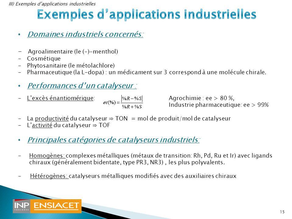 Exemples d'applications industrielles