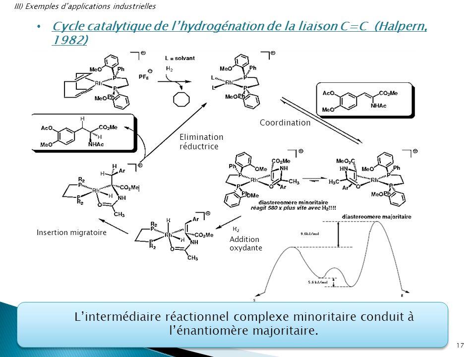 Cycle catalytique de l'hydrogénation de la liaison C=C (Halpern, 1982)