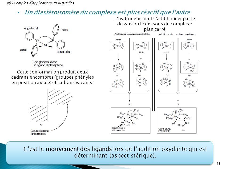 Un diastéroisomère du complexe est plus réactif que l'autre