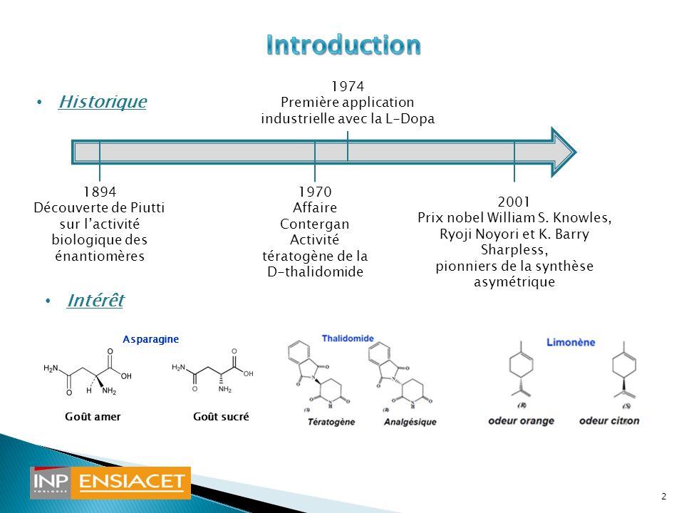 Introduction Historique Intérêt 1974
