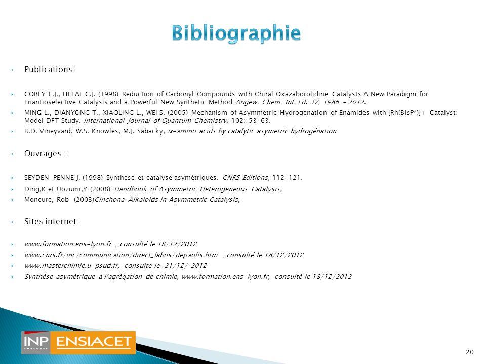 Bibliographie Publications : Ouvrages : Sites internet :
