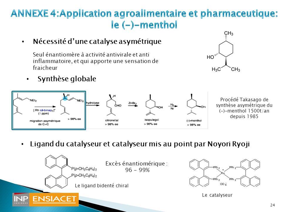 ANNEXE 4:Application agroalimentaire et pharmaceutique: le (-)-menthol