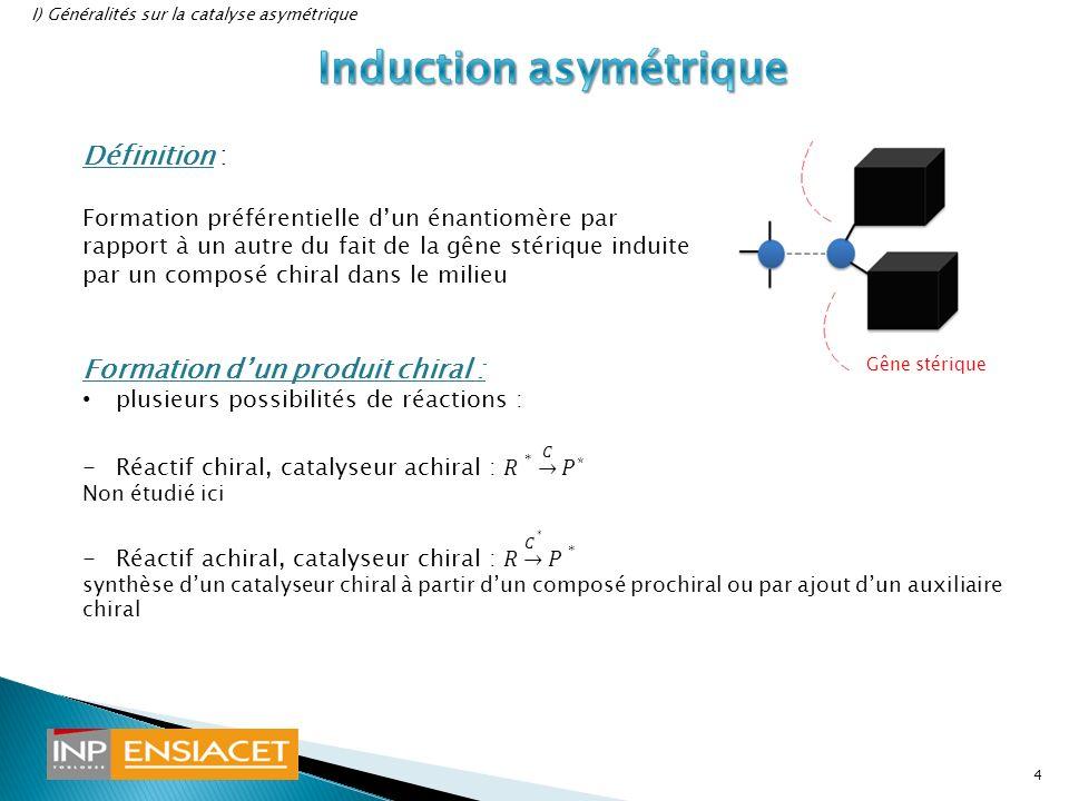 Induction asymétrique