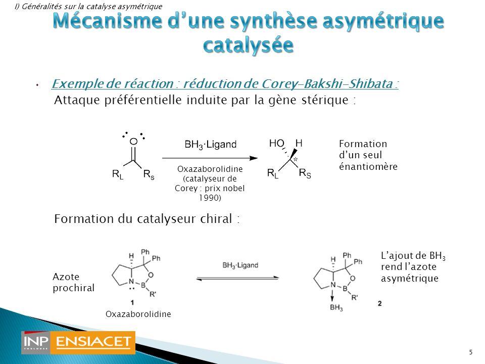 Mécanisme d'une synthèse asymétrique catalysée