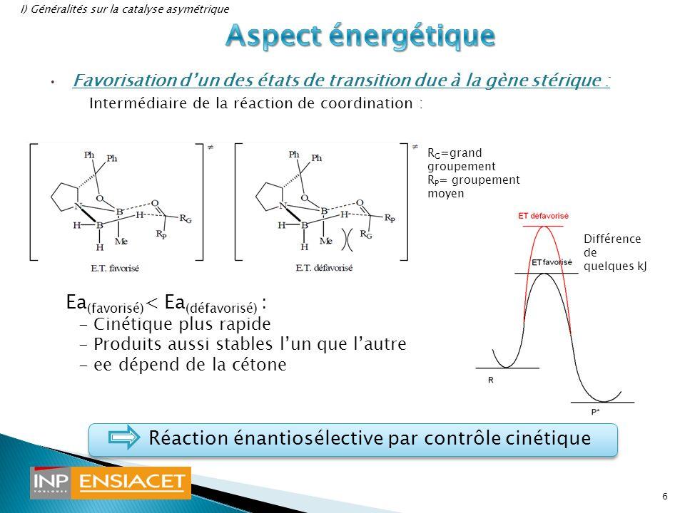 Réaction énantiosélective par contrôle cinétique