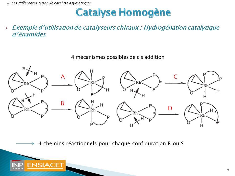 II) Les différentes types de catalyse asymétrique