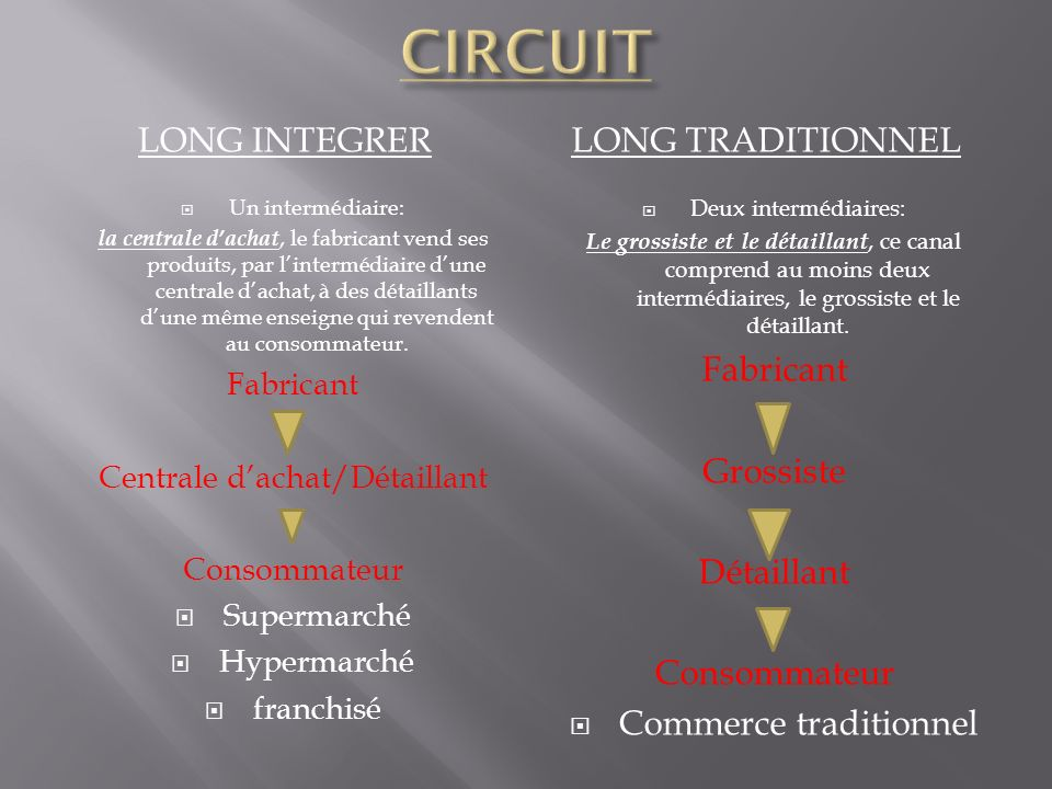 CIRCUIT LONG INTEGRER LONG TRADITIONNEL Fabricant Grossiste Détaillant