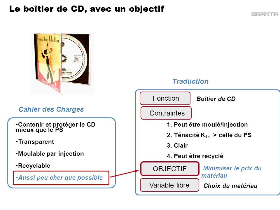 Le boîtier de CD, avec un objectif