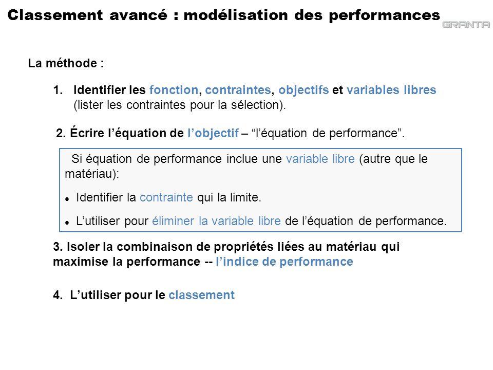 Classement avancé : modélisation des performances
