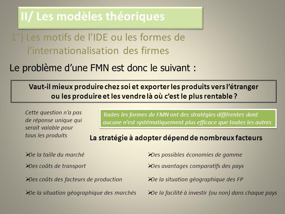 II/ Les modèles théoriques