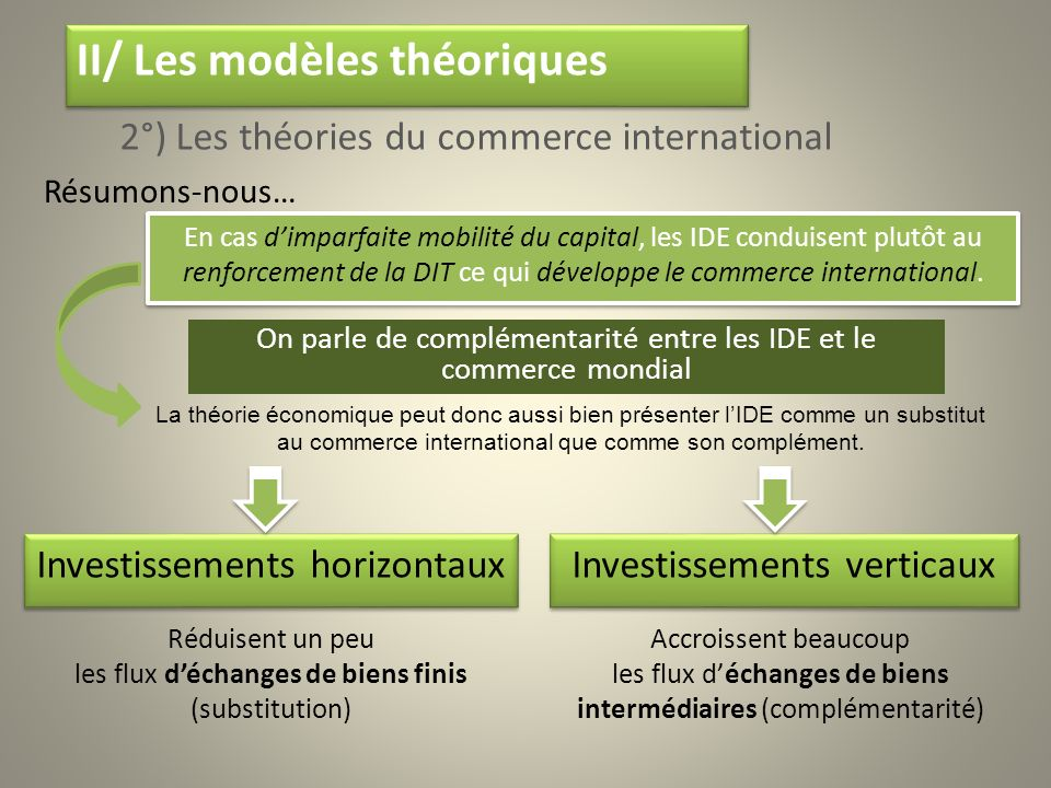 2°) Les théories du commerce international