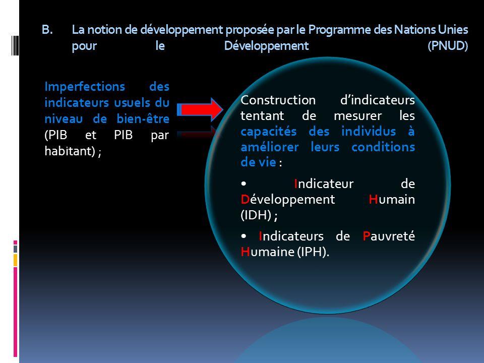 La notion de développement proposée par le Programme des Nations Unies pour le Développement (PNUD)