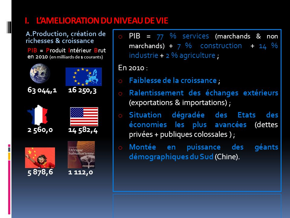 L'AMELIORATION DU NIVEAU DE VIE