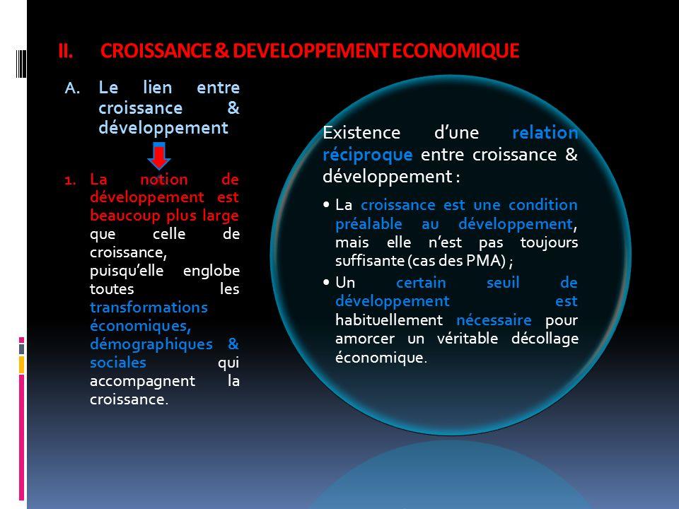 CROISSANCE & DEVELOPPEMENT ECONOMIQUE