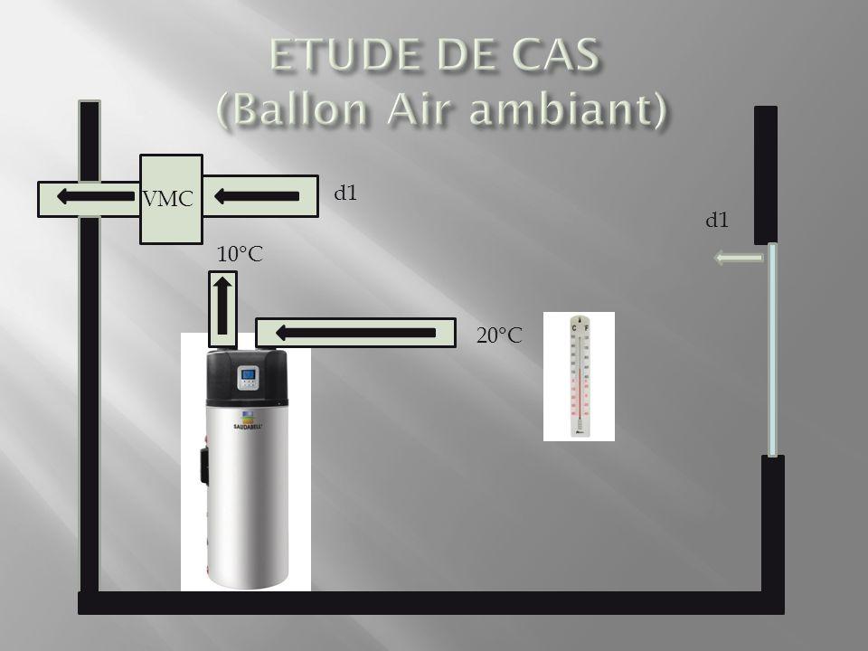 ETUDE DE CAS (Ballon Air ambiant)