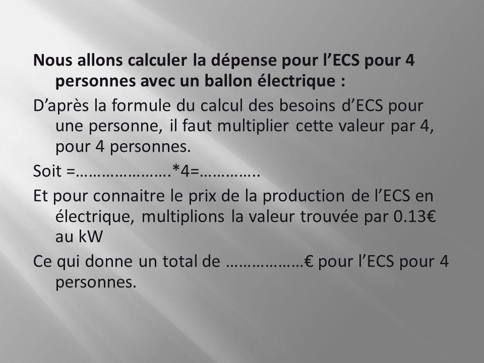 Ce qui donne un total de ………………€ pour l'ECS pour 4 personnes.