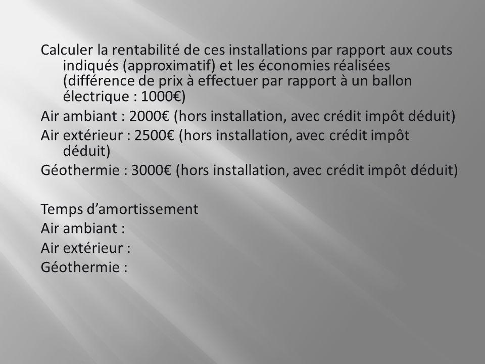 Air ambiant : 2000€ (hors installation, avec crédit impôt déduit)
