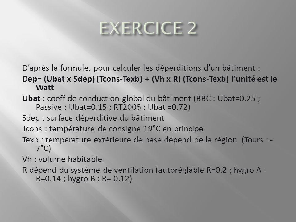 EXERCICE 2 D'après la formule, pour calculer les déperditions d'un bâtiment :