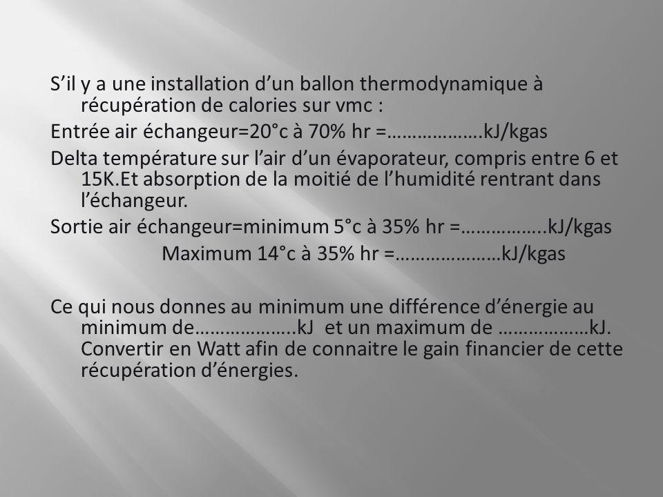 S'il y a une installation d'un ballon thermodynamique à récupération de calories sur vmc :