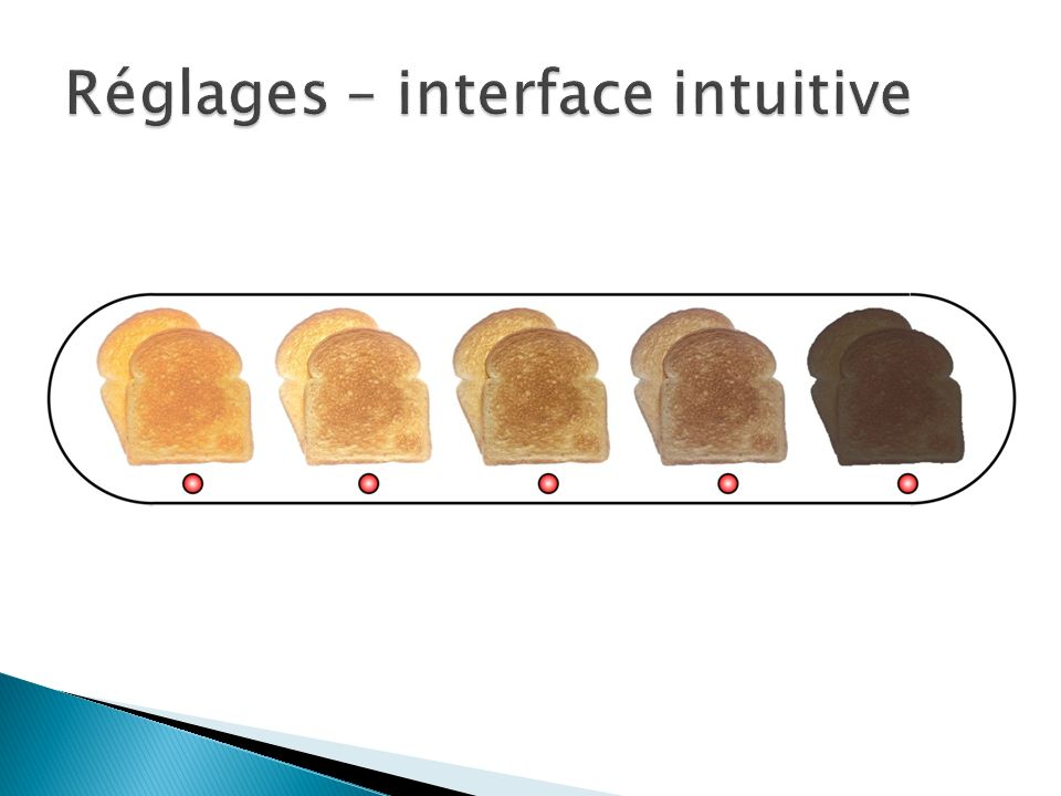 Réglages – interface intuitive