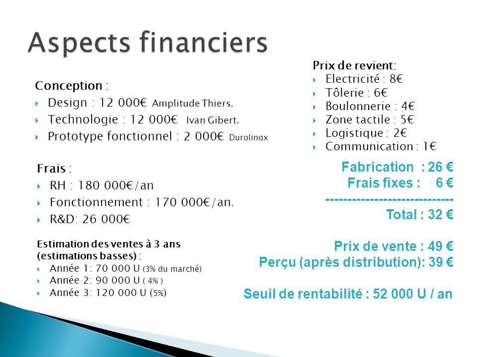 Aspects financiers Fabrication : 26 € Frais fixes : 6 €