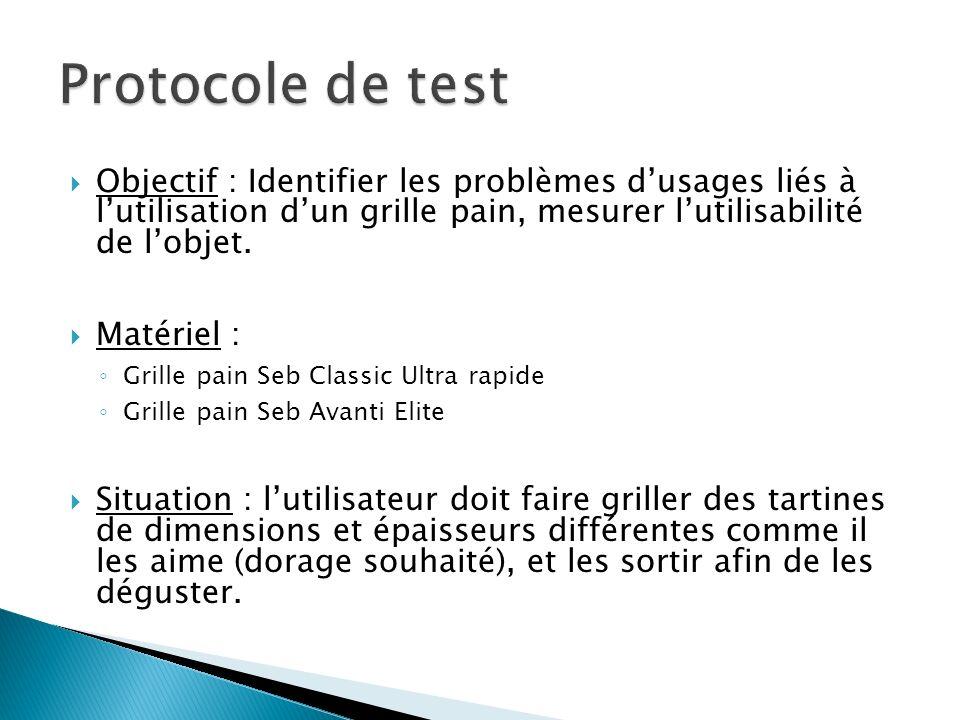 Protocole de test Objectif : Identifier les problèmes d'usages liés à l'utilisation d'un grille pain, mesurer l'utilisabilité de l'objet.