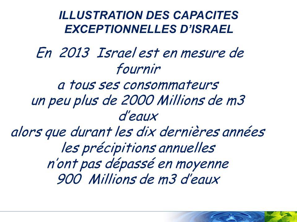ILLUSTRATION DES CAPACITES EXCEPTIONNELLES D'ISRAEL