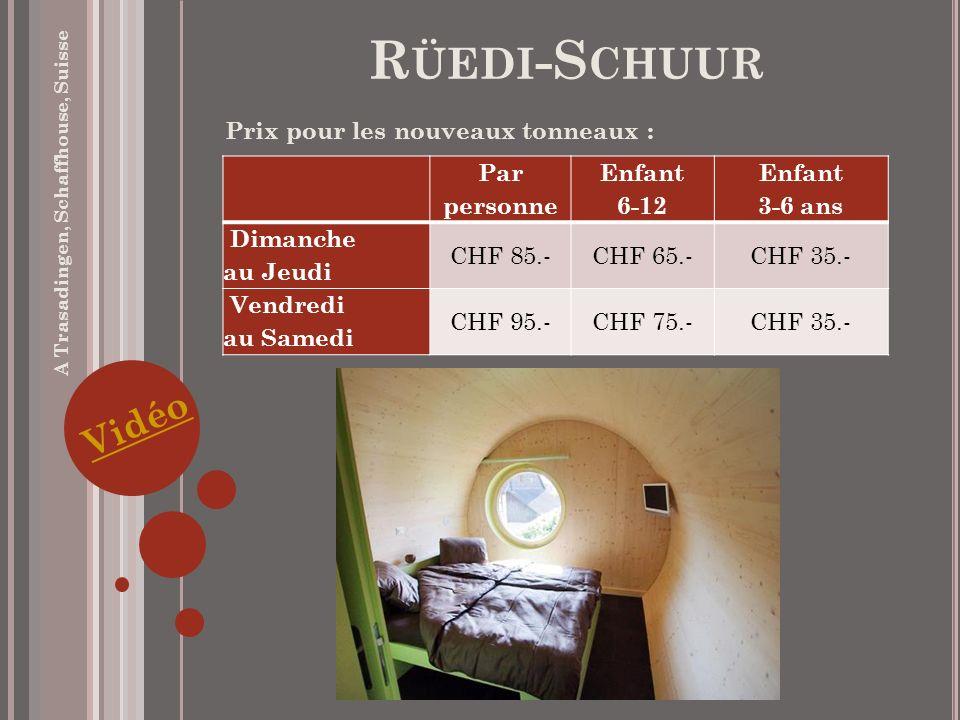 Rüedi-Schuur Vidéo Prix pour les nouveaux tonneaux : Par personne