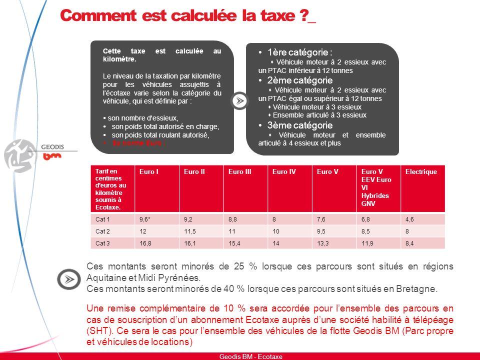 Comment est calculée la taxe _