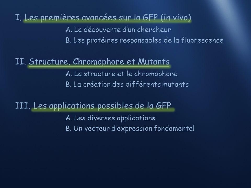 I. Les premières avancées sur la GFP (in vivo)