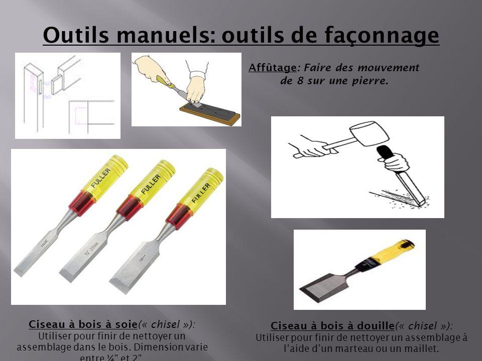 Outils manuels: outils de façonnage Affûtage: Faire des mouvement