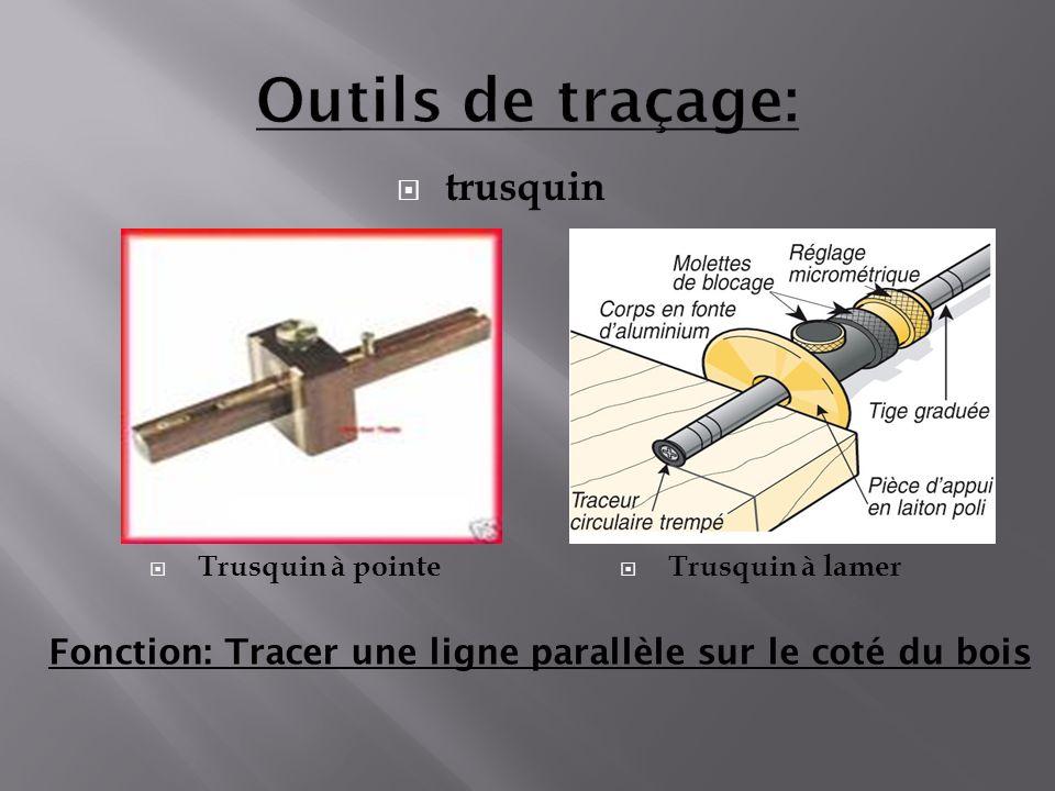 Fonction: Tracer une ligne parallèle sur le coté du bois