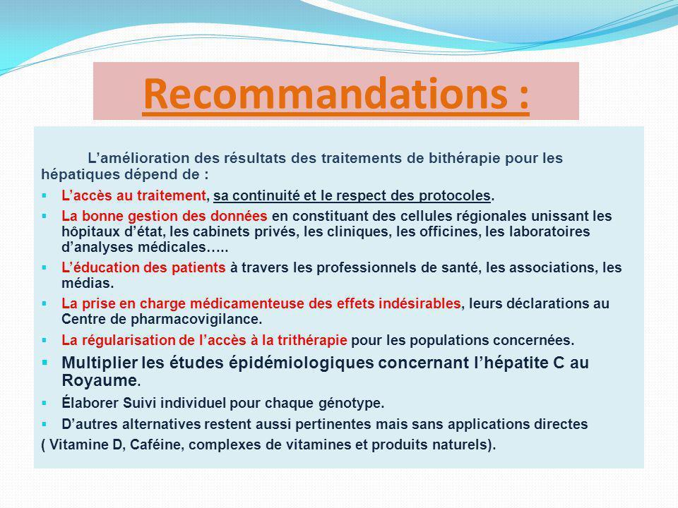 Recommandations : L'amélioration des résultats des traitements de bithérapie pour les hépatiques dépend de :