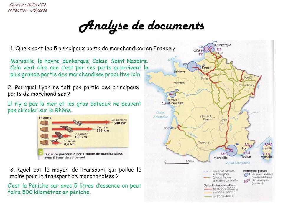 Source : Belin CE2 collection Odyssée