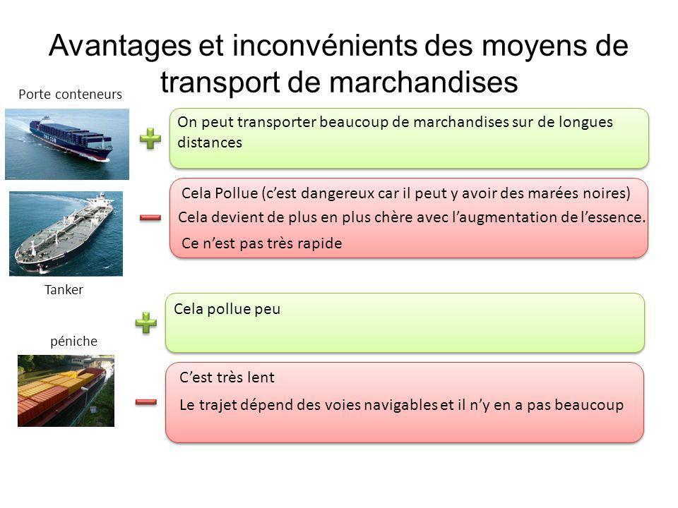 Avantages et inconvénients des moyens de transport de marchandises