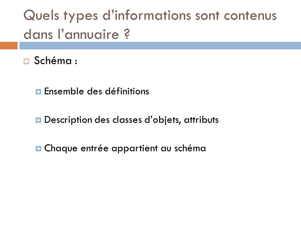 Quels types d'informations sont contenus dans l'annuaire